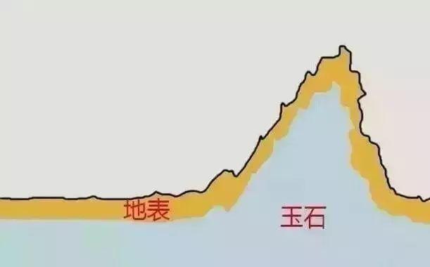 中国玉器大师玉侠崔涛详解和田玉的分类